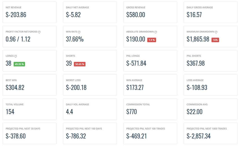 trading-metrics